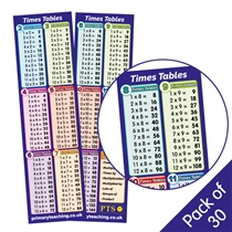 Times Tables Bookmarks (30 Bookmarks)