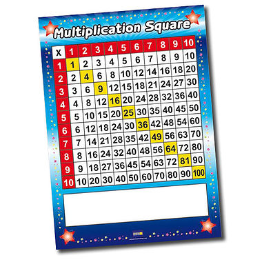 Write & Wipe Times Table Poster and FREE PEN (A1 Sized)